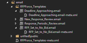 Email Templates metadata type in The Welkin Suite