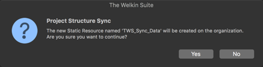 Message about creation of 'TWS_Sync_Data' file