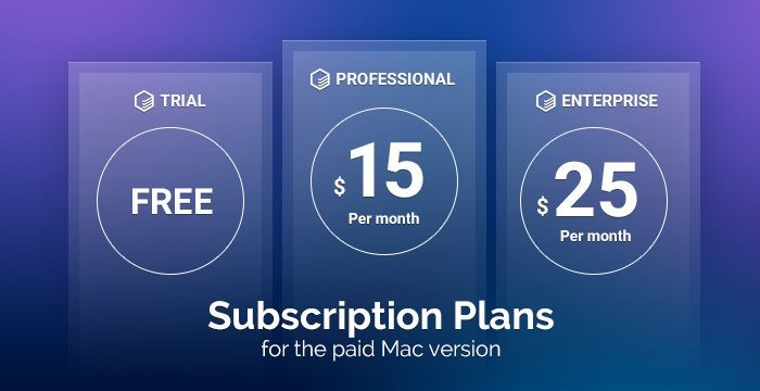 TWS Pricing Plans Mac