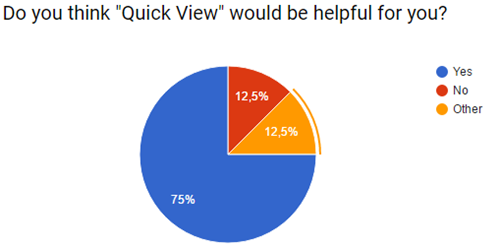 Quick View Survey Results