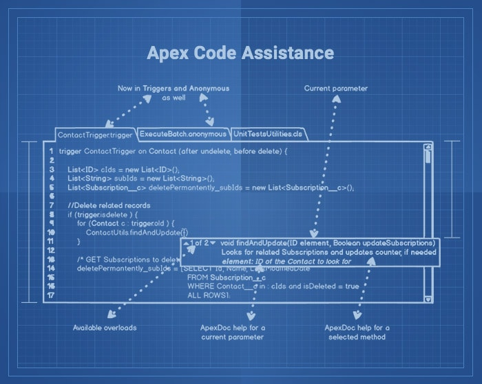 Apex Code Assistance improvements highlighted